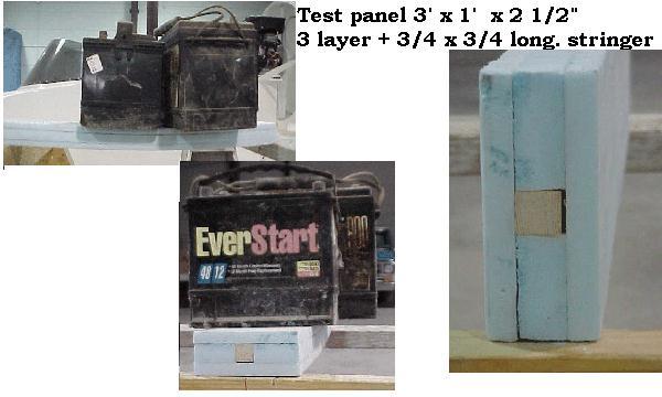 Test panel between saw horses